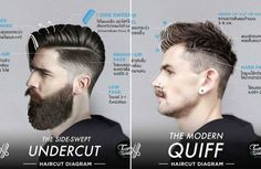 Hipster Haircut For Men Guy Haircuts Long, Great Haircuts, Stylish Haircuts, Hipster Hairstyles, Undercut Hairstyles, Hairstyles Haircuts, Pomade Hairstyle Men, Hair Pomade, Hair And Beard Styles