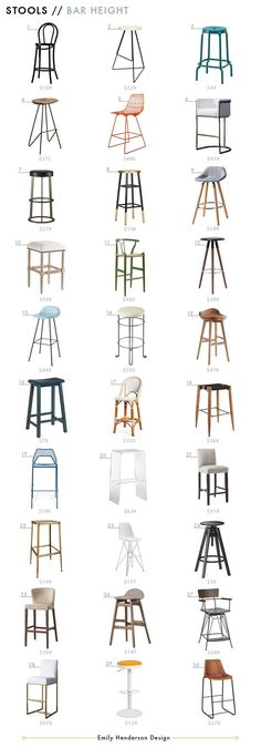 The Ultimate Counter & Bar Stool Roundup | Emily Henderson | Bloglovin'