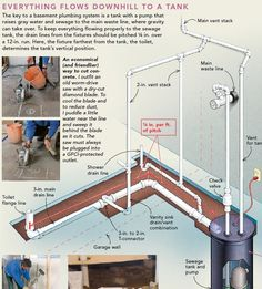 Plumbing diagram plumbing diagram bathrooms shower - Basement bathroom cost calculator ...