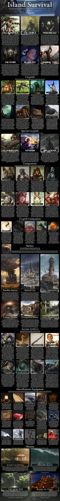 >island survival >i havent seen it before holy cyoa Choose your Fantasy Inspiration, Writing Inspiration, Story Inspiration, Story Ideas, Fantasy Creatures, Mythical Creatures, Fantasy World, Fantasy Art, Fantasy Story