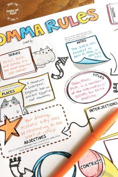 Comma Rules Infographic Project This fun infographic project for middle school students builds resea Classroom Art Projects, Art Classroom, School Projects, Bullet Journal Ideas Pages, Bullet Journal Inspiration, Kreative Mindmap, Mind Maping, Mind Map Art, Mind Map Design