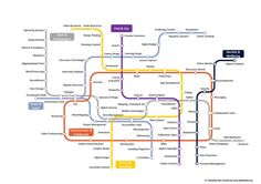 Map of digital competence in Higher education