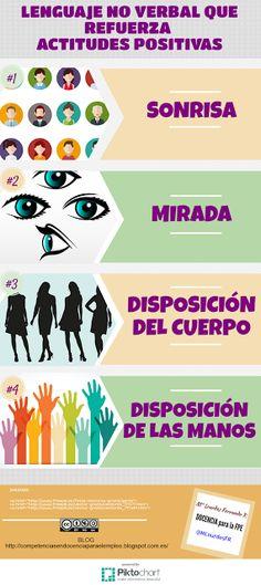 Lenguaje no verbal y actitudes positivas. | Docencia