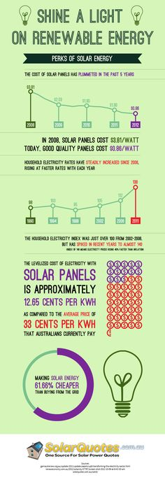 Cost of #solar power has dropped www.solarquotes.com.au/blog/tag/infographic/