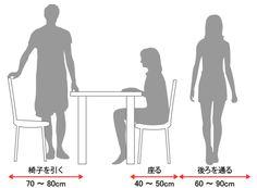 椅子を引く 70~80㎝、座る 40~50㎝、後ろを通る 60~90㎝