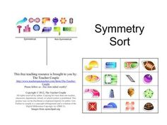 This zip file contains a Smartboard activity where students sort abstract shapes into symmetrical and non-symmetrical categories. Students can get additional practice with 16 shapes to sort.   Common Core Correlation:  Grade 4 Geometry: 4.G.3. Recognize a line of symmetry for a two-dimensional figure as a line across the figure such that the figure can be folded along the line into matching parts.