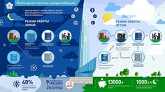 Презентационные материалы | Лахта Центр – многофункционального комплекса в приморском районе Санкт-Петербурга