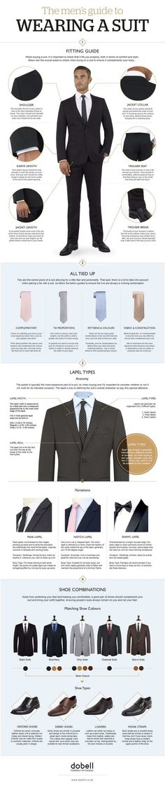Men fashion advices