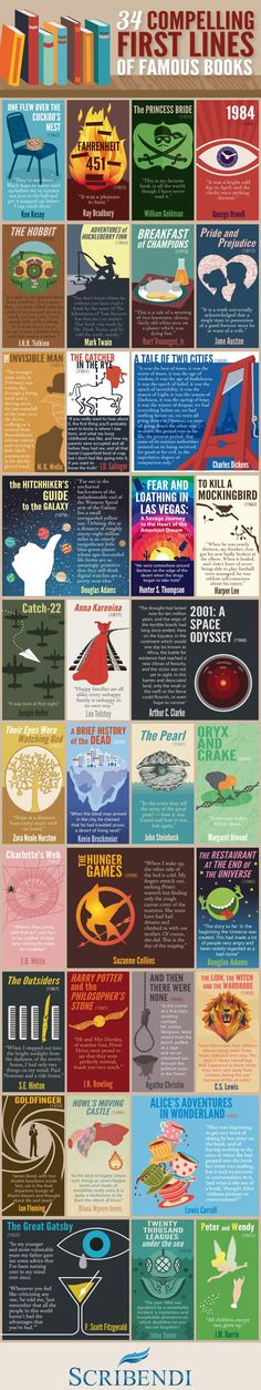 First impressions matter, right? Well, the first line of a book is one way to make (or break) a great first impression. Here's a fun infographic with 34 Compelling First Lines of Famous Books. Enjoy! Scribendi.com What's your favorite opening sentence in a book? Note: Some posts may contain affiliate links. Should you choose to purchase a product, we will receive a small commission for the sale at no additional cost to you. Subscribe to Chapter Break posts. Never miss a post on Chapter…