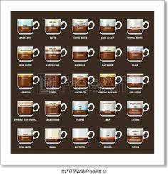 chicago cubs food - Free art print of Infographic with coffee types Recipes, proportions Coffee menu Vector illustration Coffee Menu, Coffee Type, Great Coffee, Funny Coffee Mugs, Coffee Drinks, Coffee Pods, Coffee Tables, Espresso Shot, Espresso Coffee