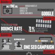An infographic that shares internet usage statistics and why Responsive Web design is the way to go 2014 onwards.