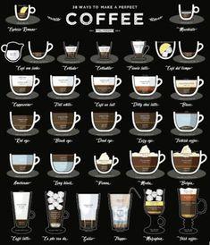 Coffee Recipes 50 I Love Coffee, Coffee Art, Coffee Break, Type Of Coffee, Coffee Theme, Different Coffee Drinks, Different Coffees, Different Kinds Of Coffee, Deco Cafe
