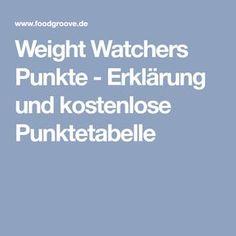 Weight Watchers Punkte - Erklärung und kostenlose Punktetabelle