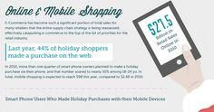 Holiday Season Shopping: the MOA infographic roundups