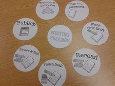 Writing Process Posters!  The Magical Product Swap