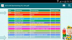 Vll kim versie thema's Periodic Table, School, Google, Periotic Table, Periodic Table Chart, Schools