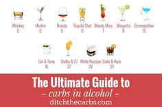 Can you still drink alcohol when living low carb? See the carbs in alcohol so you can make better choices and still enjoy a glass.   ditchthecarbs.com
