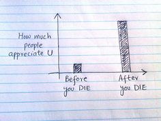 death matters - http://www.letsgraph.com/2011/10/death-matters-rip-steve-jobs.html