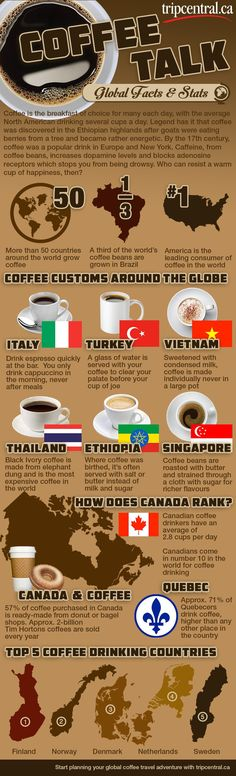 Coffee customs around the world, and coffee facts and stats for #nationalcoffeeday