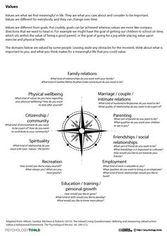 Values | Psychology Tools