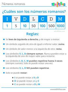 Montessori, Periodic Table, Study, Teaching, Education, Math, Homeschooling, Short Stories, Periodic Table Chart