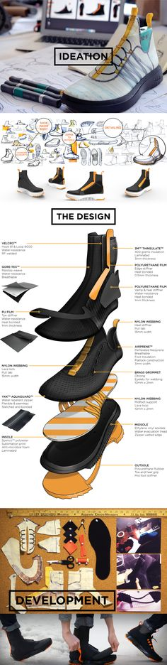DEFT CHINOOK | Hybrid Winter Boot on Behance