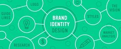 Designing a Brand Identity ~~ One of the most interesting projects that a graphic designer can take on is designing a logo. It can be daunting (and stressful) to come up with logo options based on market research. Design Thinking, Brand Identity Design, Branding Design, Brochure Design, Blog Design, Web Design, Graphic Design, Logo Design Liebe, Marketing