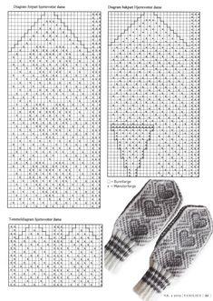 Sockwork Orange pattern by Ursa Major Knits Knitted Mittens Pattern, Knit Mittens, Mitten Gloves, Knitting Patterns Free, Free Knitting, Free Pattern, Cross Stitch Pattern Maker, Cross Stitch Patterns, Yarn Stash