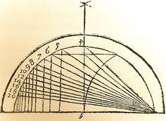 suite de diagonale √2 - d'où vient ce dessin?