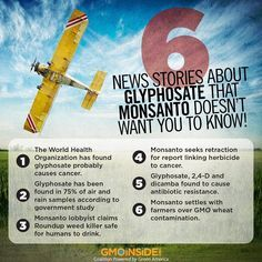 Get in the know!!! GMOs have got to go.