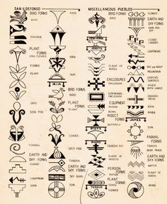 Your Symbols Book, Camp Fire Girls Inc. (1966)
