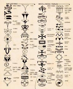 Your Symbols Book, Camp Fire Girls Inc. (1966)