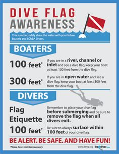 DIVE FLAG AWARENESS | This summer, safely share the water with your fellow Boaters and SCUBA Divers!