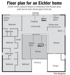 such a great floor plan. A friend of mine lives in a house just like this. It's awesome. Especially in rainy Portland because the atrium lets so much more light in.