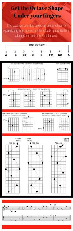 25 Best Music In General Images On Pinterest Music Guitar And Guitars