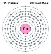 Ateu Racional e Livre pensar um blog ateu para livre pensadores: O plutônio, da segunda bomba atômica, lançada em N...
