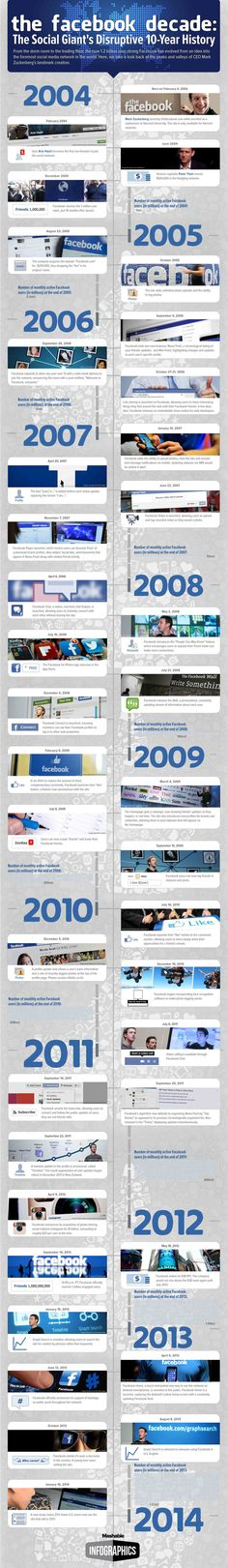 Facebook Decade: The Social Giant's Disruptive 10-Year History    #Infographic #Facebook #SM