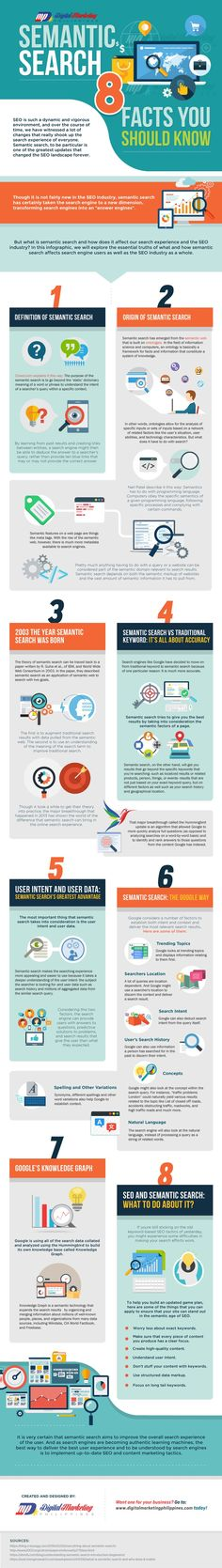 Semantic Search & #SEO - How This Google Update Affects Your Ranking #Infographic #Marketing