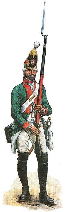 Russian Grenadier Гренадер Сводного гренадерского батальона Его Высочества 1788-1791 гг.