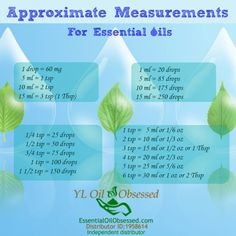 oily measurements and other handy charts   EssentialOilObsessed.com.  Young living essential oils