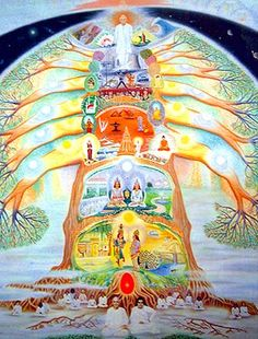 Control your mind, control your life, and it all starts with the tree of humanity.