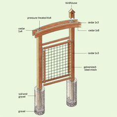 How to Build a Wire Trellis - I want this for some climbing Lincoln roses outside my diningroom window.