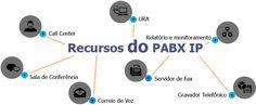 Promo Paket Murah ini termasuk type Pabx Panasonic yang paling laris karna paling handal dan termasuk PABX Murah dikelasnya Promo Paket Murah PABX
