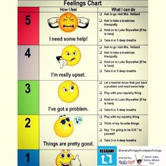 Emoji Feeling Chart  Feelings Chart Feelings And Chart