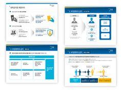 10만명 이상이 이용하는 프레젠테이션 PPT, 인포그래픽전문 디자인회사 Ppt Template, Templates, Ppt Design, Portfolio Layout, Editorial Design, Keynote, Infographic, Presentation, Business