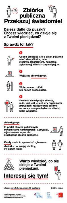 poradnik.ngo.pl - Dajesz datki do puszki? Sprawdź, jak są wydawane