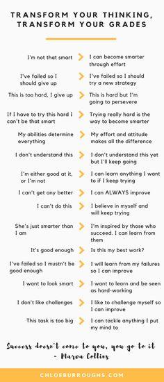 Develop a growth min