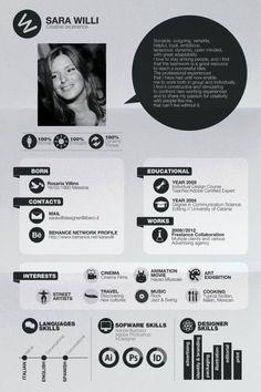 해외 이력서 디자인 [펌] : 네이버 블로그