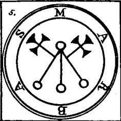 Marbas: He answereth truly of things Hidden or Secret. He causeth Diseases and cureth them. Again, he giveth great Wisdom and Knowledge in Mechanical Arts; and can change men into other shapes.