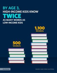 We MUST invest in our youngest learners & instill a lifelong love of reading and learning.